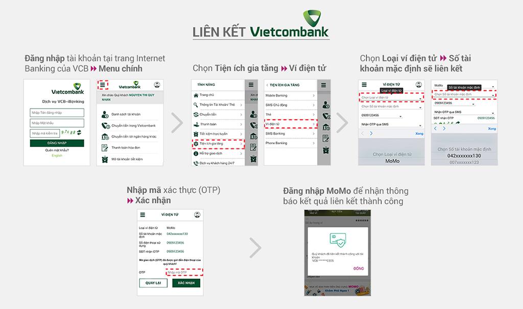 Hướng dẫn liên kết Vietcombank