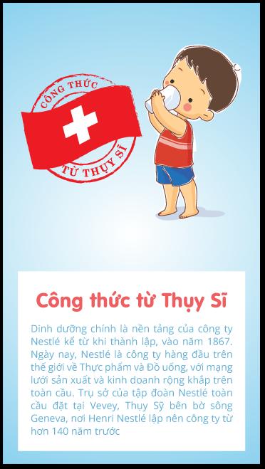Công thức từ Thụy Sĩ