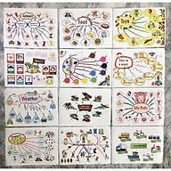 BỘ MIND MAP DECAL DÁN 12 CHỦ ĐỀ TIẾNG ANH thumbnail
