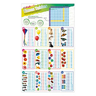 Dkfindout Posters Times Tables thumbnail