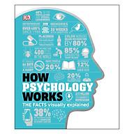 How Psychology Works thumbnail