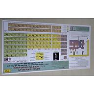 Bảng Tuần Hoàn Các Nguyên Tố Hóa Học (Phiên bản cập nhật) thumbnail