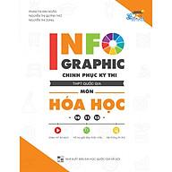 Infographic Chinh Phục Kỳ Thi THPT Quốc Gia Môn Hóa Học thumbnail