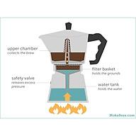 Ấm pha cà phê Moka 6 cup dung tích 300ml pha cà phê kiểu Ý cực ngon thumbnail