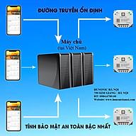 Công tắc Wifi Lahu 4 kênh Việt Nam thumbnail