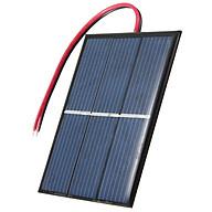 Tấm pin năng lượng mặt trời - Các công suất thumbnail