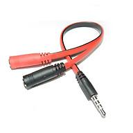Jack chia hoặc gộp 1 cổng âm thanh 3.5mm thành 2 cổng 3.5mm cho MIC và PHONE thumbnail