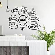 Decal dán tường success trang trí phòng làm việc ý nghĩa thumbnail