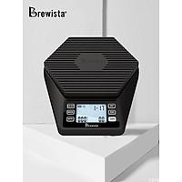Cân điện tử Brewista Smart Ratio Scale - Chính hãng Brewista