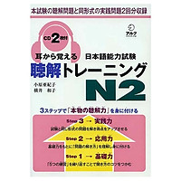 日本語能力試験 聴解トレーニングN2