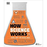 Hiểu Hết Về Khoa Học