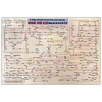 Hệ Thống Kiến Thức Hóa Học Bằng Chuỗi Phản Ứng Hóa Vô Cơ Dùng Cho Lớp 8-9-10-11-12