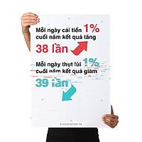 Mỗi ngày cải tiến 1% - Poster tranh cổ động, truyền động lực
