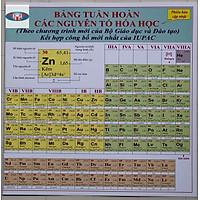 Bảng Tuần Hoàn Các Nguyên Tố Hóa Học (2 bản/bọc)