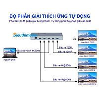 Bộ chia HDMI 1 ra 4 WN-104ED20 chuẩn 2.0, EDID, 4Kx2K@60Hz chính hãng WINET