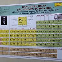 Bảng Tuần Hoàn Các Nguyên Tố Hóa Học (Phiên bản cập nhật)