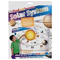 Dkfindout! Poster Solar System