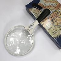 Kính lúp cầm tay loại đại TH-607B , zoom 2x 4x 25x , Lens 137mm, có 3 đèn Led