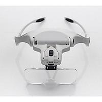 Kính lúp 1,5x-5x đeo mắt cao cấp, tích hợp 5 thấu kính phóng đại M5 ( Tặng kèm bộ dán dạ quang hình con bướm )