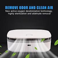 Máy lọc không khí mini cho Tủ lạnh, xe hơi, nhà cửa, Làm sạch không khí, tạo ozone Anion, đầu USB có thể sạc lại