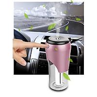 Thiết bị tạo độ ẩm không khí trên ô tô mini BC20