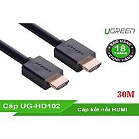 Cáp HDMI dài 30M cao cấp hỗ trợ Ethernet + 4k 2k HDMI chính hãng Ugreen UG-10114