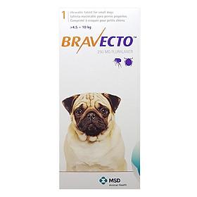 Thuốc Hỗ Trợ Điều Trị Rận Tai Ve Ghẻ Bọ Chét Chấy Chó MSD Bravecto410 (4 - 10 kg)