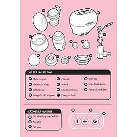 Biểu đồ lịch sử biến động giá bán Máy Hút Sữa Điện Đơn Có Pin Sạc Kpop Unimom UM871098