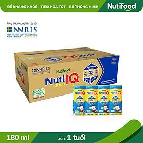 Biểu đồ lịch sử biến động giá bán Thùng 48 hộp Sữa Bột Pha Sẵn Nuti IQ Gold 180ml