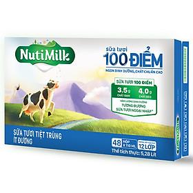 Biểu đồ lịch sử biến động giá bán Thùng 48 Hộp NutiMilk Sữa Tươi 100 Điểm - Sữa Tươi Tiệt Trùng Ít Đường Hộp 110ml