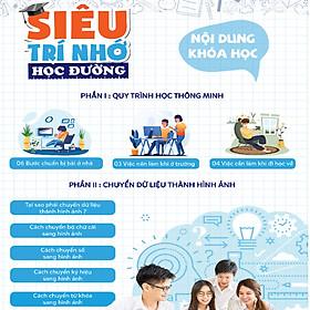 [TẶNG SÁCH] Full chương trình đào tạo Siêu trí nhớ học đường từ lớp 1 đến lớp 12- Nguyễn Phùng Phong- Unica