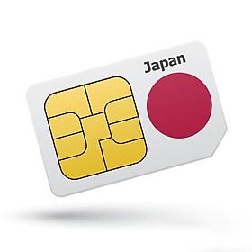 Sim Du Lịch Nhật Bản - 8 Ngày Không Giới Hạn- Tốc Độ 4g