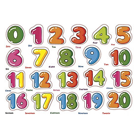 Bảng Học Số Từ 0-20 Etic CA615A