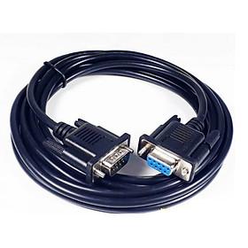 Cáp kết nối dành cho HMI Weintek Weinview với PLC Omron