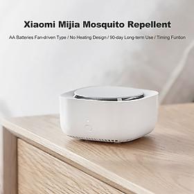 Máy Đuổi Muỗi Côn Trùng Kết Nối Ứng Dụng Mijia Xiaomi Mijia