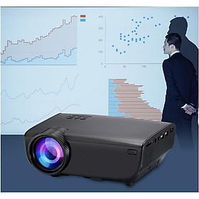 Biểu đồ lịch sử biến động giá bán Máy chiếu W50 3D HD1080p 40W 2019 sử dụng ngoài trời sáng