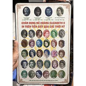Tranh ép gỗ hình ảnh chân dung nữ hoàng Elizabeth II in đầy đủ trên tiền giấy của các quốc gia trên thế giới