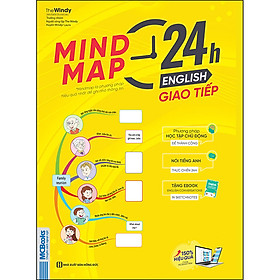 Mind Map 24h English - Giao Tiếp