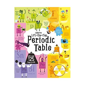 Ltf Periodic Table