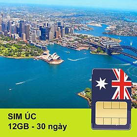 Sim 4G Úc 12GB 30 ngày