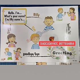 Mindmap luyện nói  Family and Friends 1 ( National Edition)