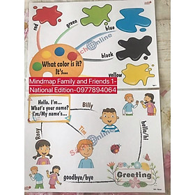 FLASHCARD FAMILY AND FRIENDS lớp 1 (national edition)
