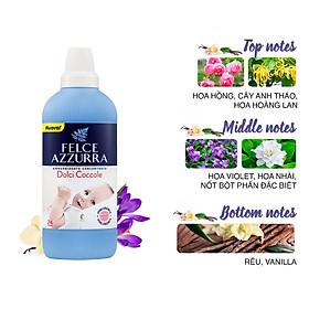 Nước xả vải đậm đặc hương nước hoa và phấn talc từ Ý cho làn da nhạy cảm Felce Azzurra 1.025 L