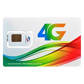 Sim 4G Viettel F90 miễn phí nghe gọi nội mạng tặng 5GB/Tháng