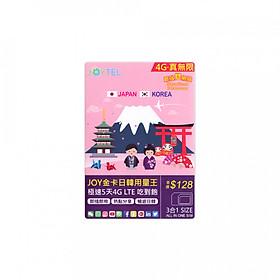 Sim 4G Du Lịch Nhật Bản 5 Ngày Không Giới Hạn Tốc Độ Cao