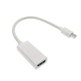 Cáp Chuyển Đổi Mini Displayport To HDMI ( Thunderbolt )