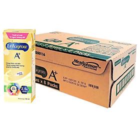 Thùng 24 Hộp Sữa Enfagrow A+4 360 Brain Plus Vanilla (180ml/Hộp)