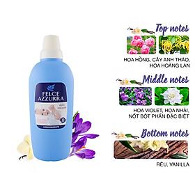 Nước xả vải hương nước hoa Ý cho da nhạy cảm Felce Azzurra Sweet Cuddles 2L