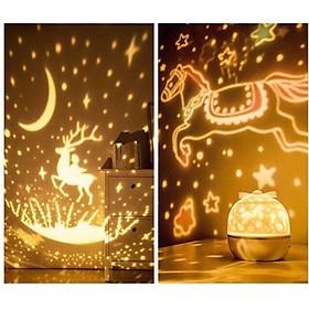 Combo Đèn Ngủ Chiếu Sao Thông Minh và Đèn LED dán tường trăng trí nhấp nháy - Bữa Tiệc Ánh Sáng