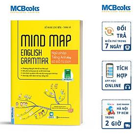 Mindmap English Grammar - Ngữ Pháp Tiếng Anh Bằng Sơ Đồ Tư Duy